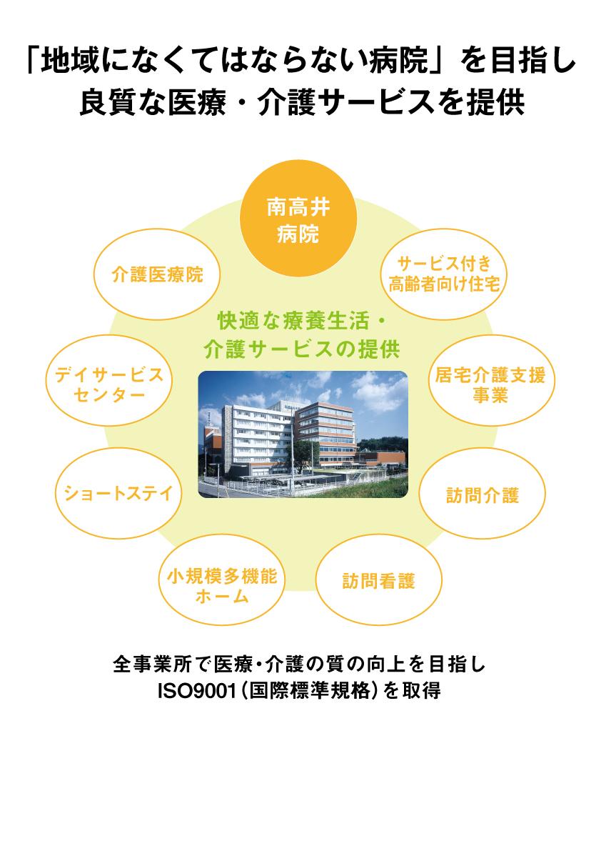 南高井病院の特徴